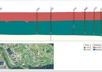 Fenceline Diagram