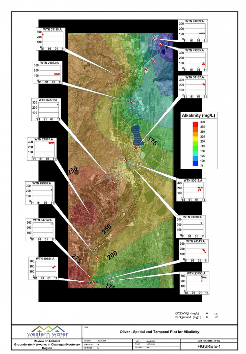 Groundwater_image1