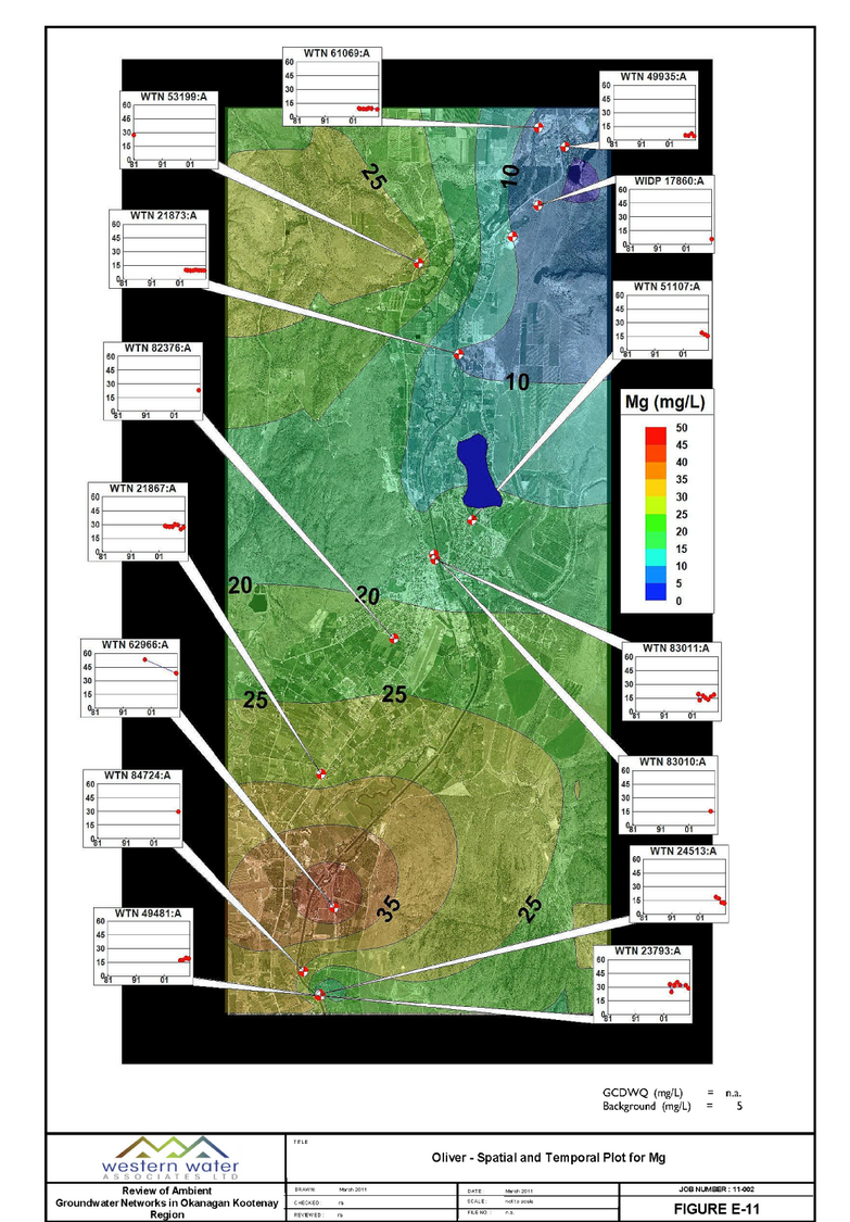 Groundwater_image11