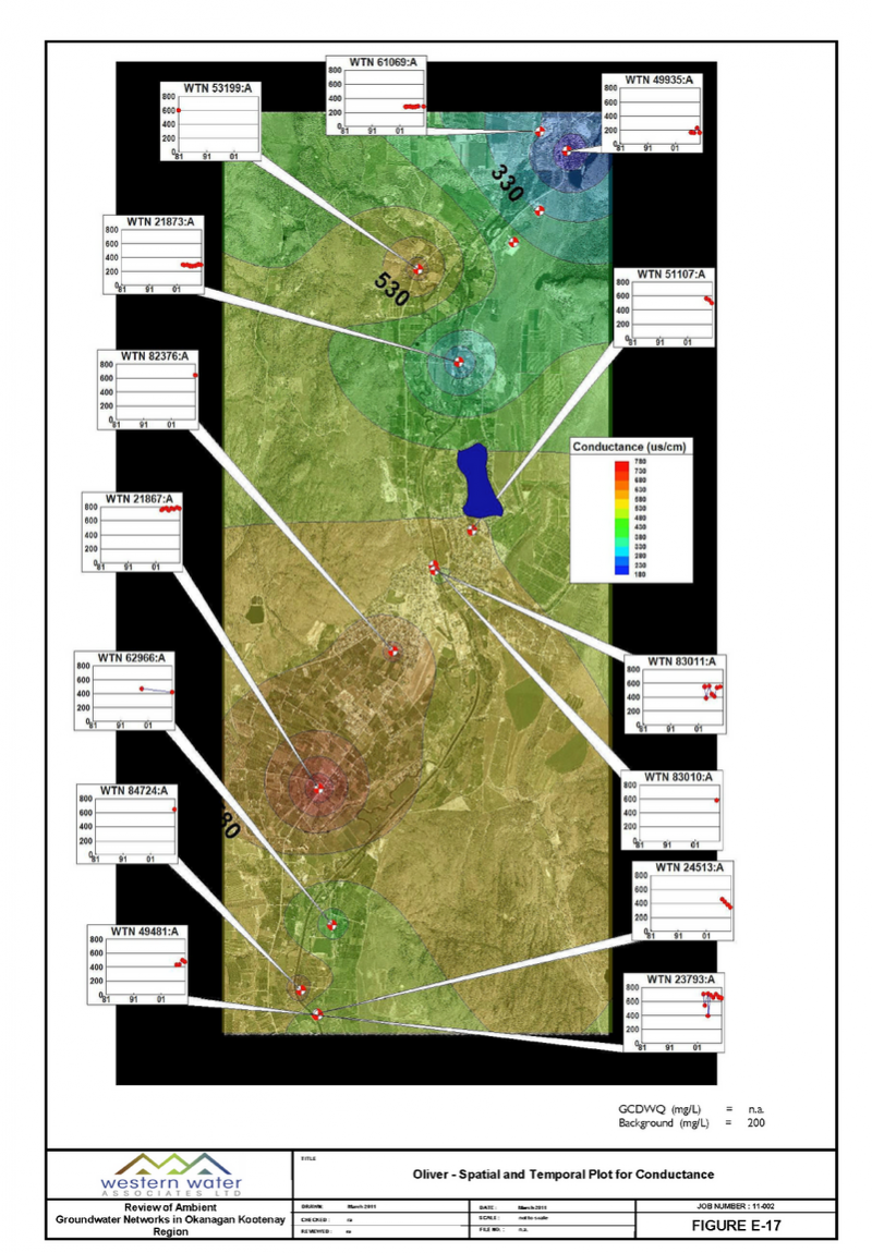 Groundwater_image17
