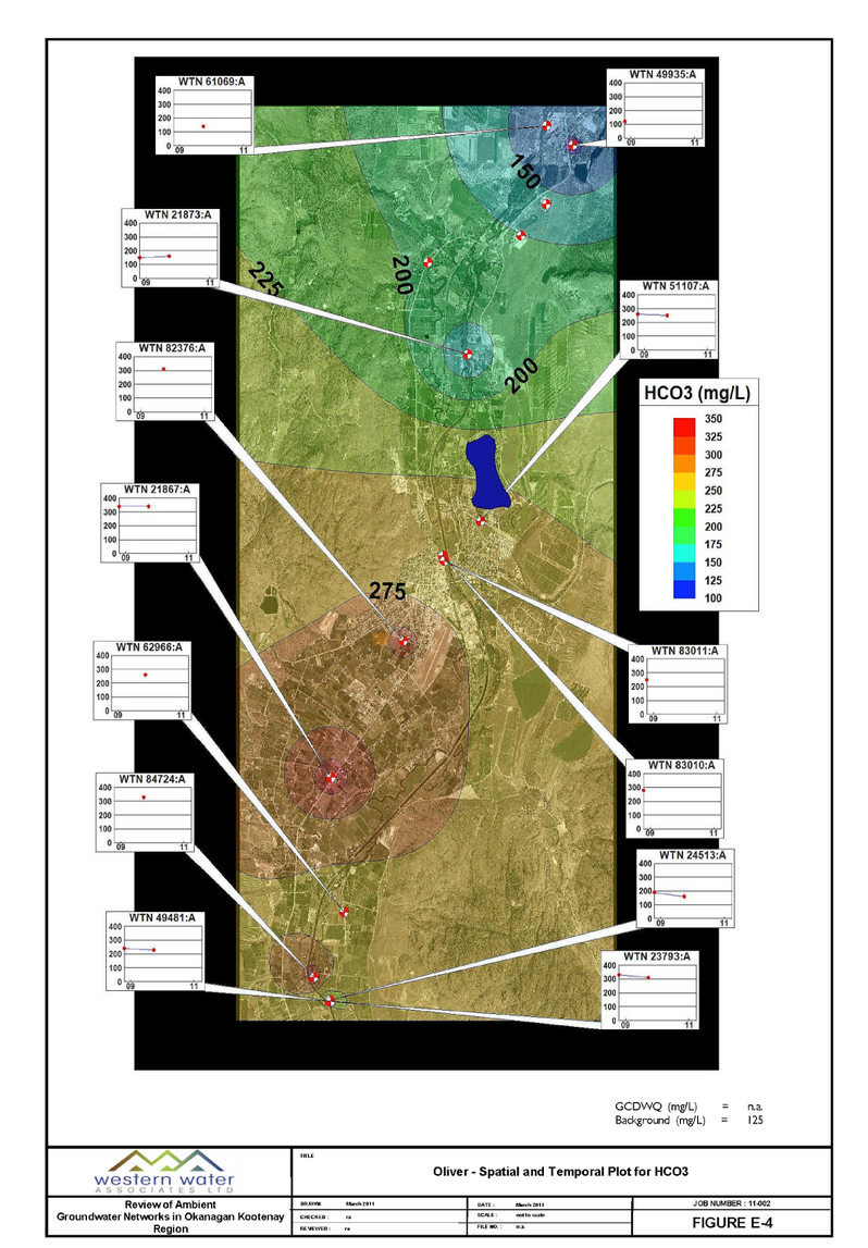 Groundwater_image4