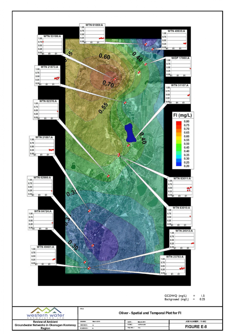 Groundwater_image8