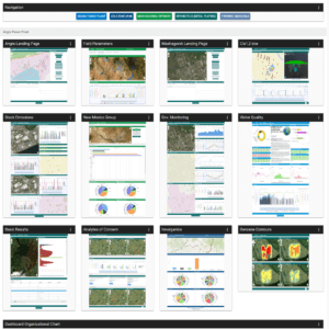 All Projects Dashboard