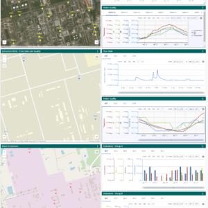 Mashagorsk Environmental Monitoring
