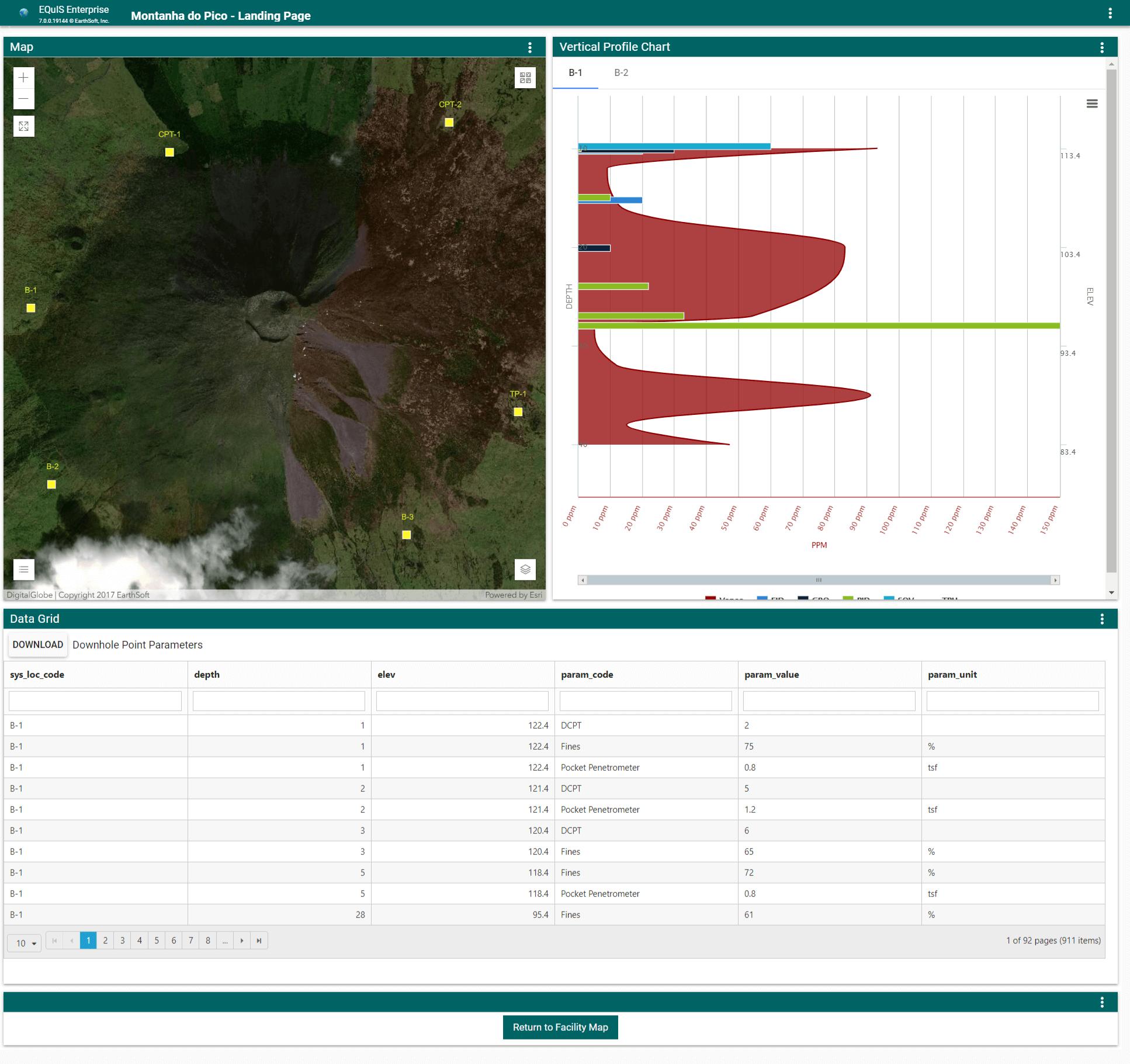 Montanha Do Pico Basic Results