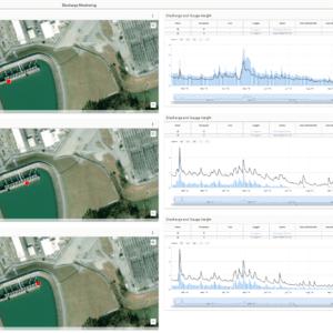 EQuIS Enterprise Discharge Monitoring