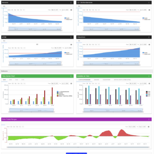 EQuIS Enterprise Charting Examples